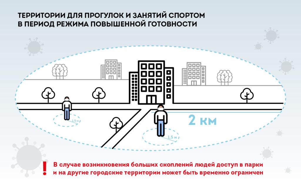 В Москве разрешат заниматься спортом с 5 до 9 утра. В масках